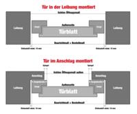 MaueröFfnung FüR TüRen FZ89 – Hitoiro